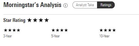 Morningstar Star Rating