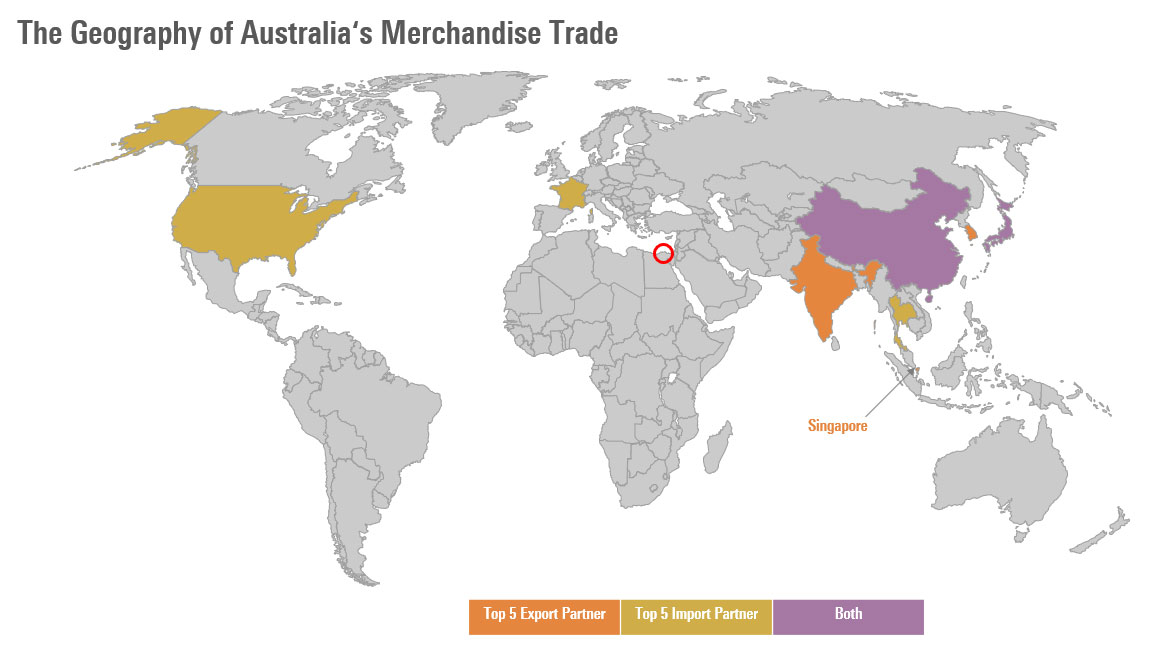Australia's largest export and import partners