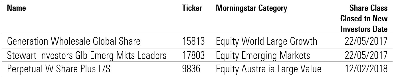 soft closed funds