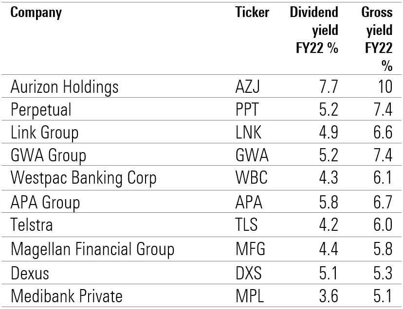 10 franked income-stock ideas for Australian investors