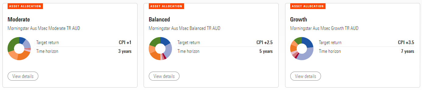 Morningstar Asset Allocation Models