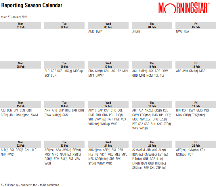 reporting season cal