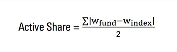 active share formula