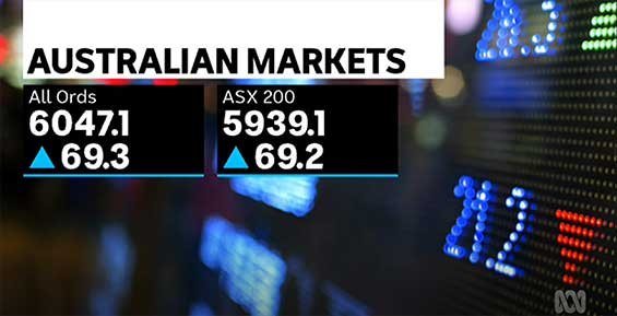 ABC Financial News Report on the Markets